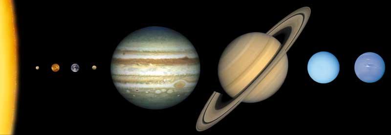 gezegenler hakkında ilginç bilgiler