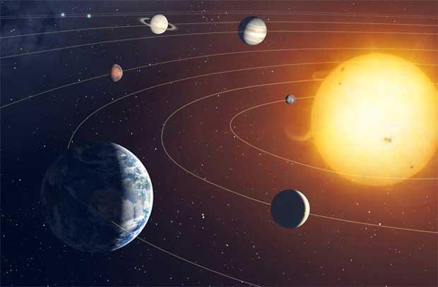 Güneş Sistemi / Discovery